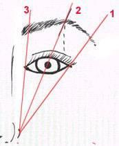 Post para Taringueras: depilacion cejas